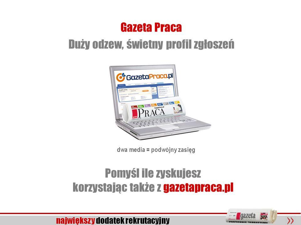 16 największy dodatek rekrutacyjny Pomyśl ile zyskujesz korzystając także z gazetapraca.pl Gazeta Praca dwa media = podwójny zasięg Duży odzew, świetn