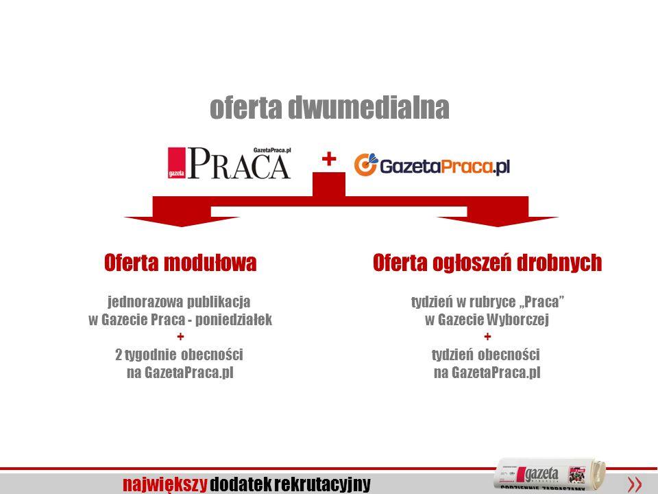 20 największy dodatek rekrutacyjny + Oferta modułowa jednorazowa publikacja w Gazecie Praca - poniedziałek + 2 tygodnie obecności na GazetaPraca.pl Of