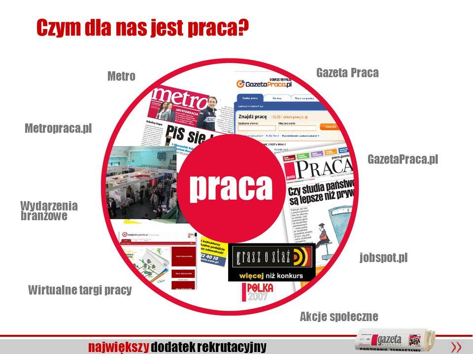 3 największy dodatek rekrutacyjny Czym dla nas jest praca? Metro Metropraca.pl Wirtualne targi pracy Akcje społeczne Gazeta Praca GazetaPraca.pl jobsp