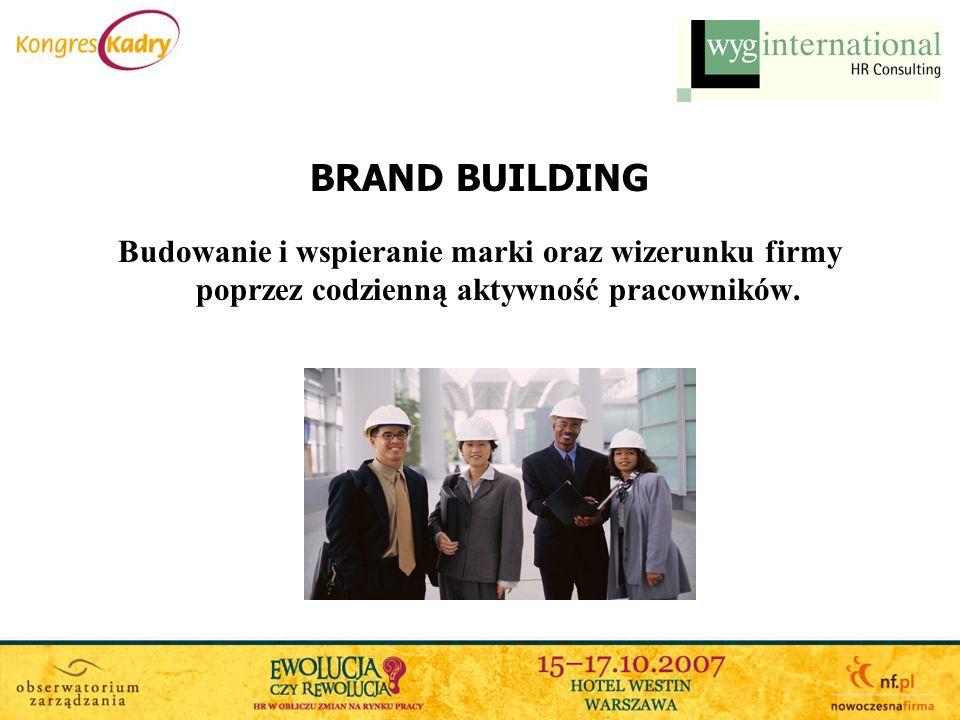 BRAND BUILDING Budowanie i wspieranie marki oraz wizerunku firmy poprzez codzienną aktywność pracowników.