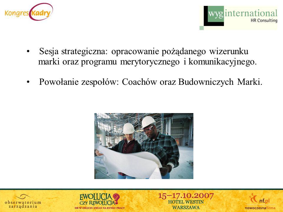 Sesja strategiczna: opracowanie pożądanego wizerunku marki oraz programu merytorycznego i komunikacyjnego. Powołanie zespołów: Coachów oraz Budowniczy