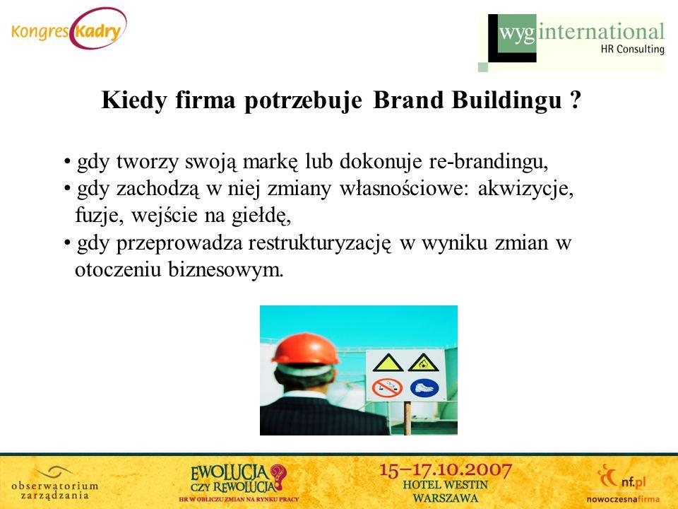 Kiedy firma potrzebuje Brand Buildingu ? gdy tworzy swoją markę lub dokonuje re-brandingu, gdy zachodzą w niej zmiany własnościowe: akwizycje, fuzje,