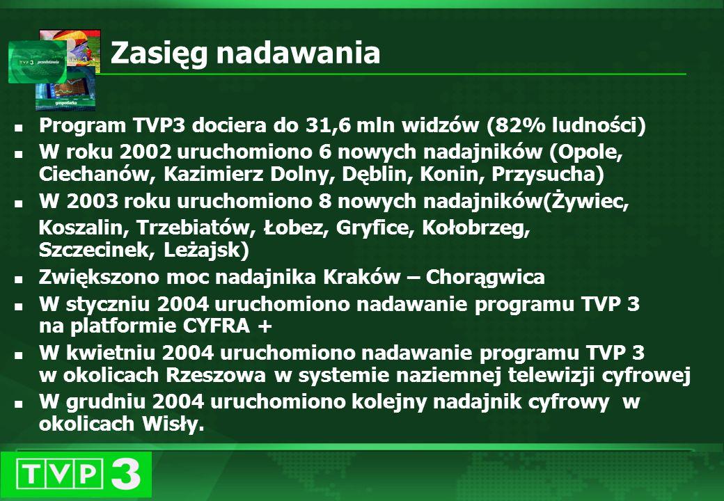 Marzec 2003 TVP 3 zmienia elementy oprawy wizualnej programów Pojawia się nowa oprawa graficzna stacji Rozpoczynają się prace nad nową scenografią studyjną