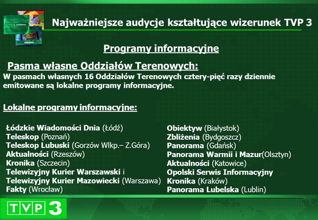 Wrzesień 2003 Prezentacja nowej scenografii studyjnej programów TVP 3 Tonacja kolorystyczna (biało – zielona) nawiązuje do przyjętej wiosną 2003 identyfikacji wizualnej TVP
