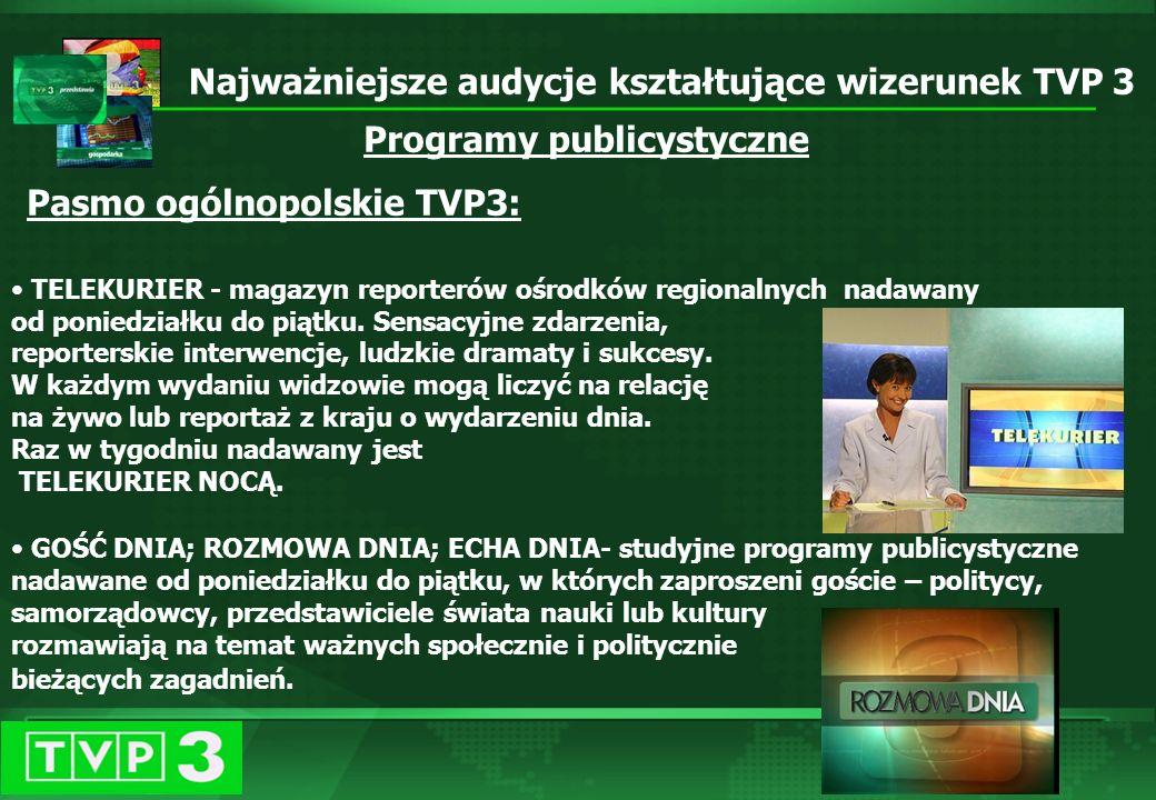 TVP3 Regionalna profil informacyjno-publicystyczny www.tvp.pl/regionalna3