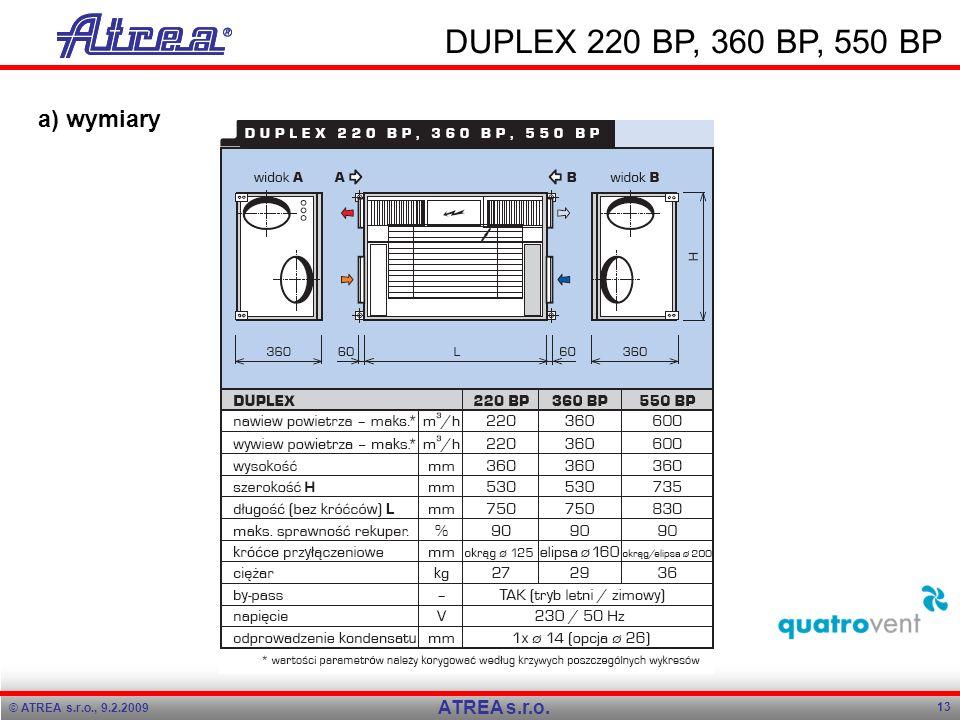 © ATREA s.r.o., 9.2.2009 13 ATREA s.r.o. DUPLEX 220 BP, 360 BP, 550 BP a) wymiary