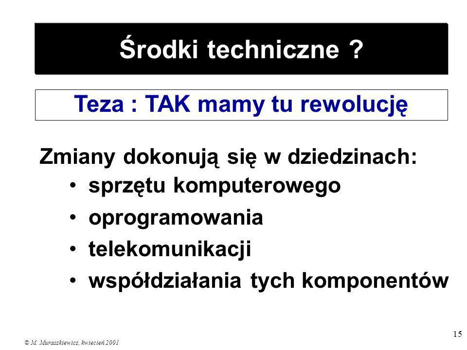 © M. Muraszkiewicz, kwiecień 2001 15 Środki techniczne ? Teza : TAK mamy tu rewolucję Zmiany dokonują się w dziedzinach: sprzętu komputerowego oprogra
