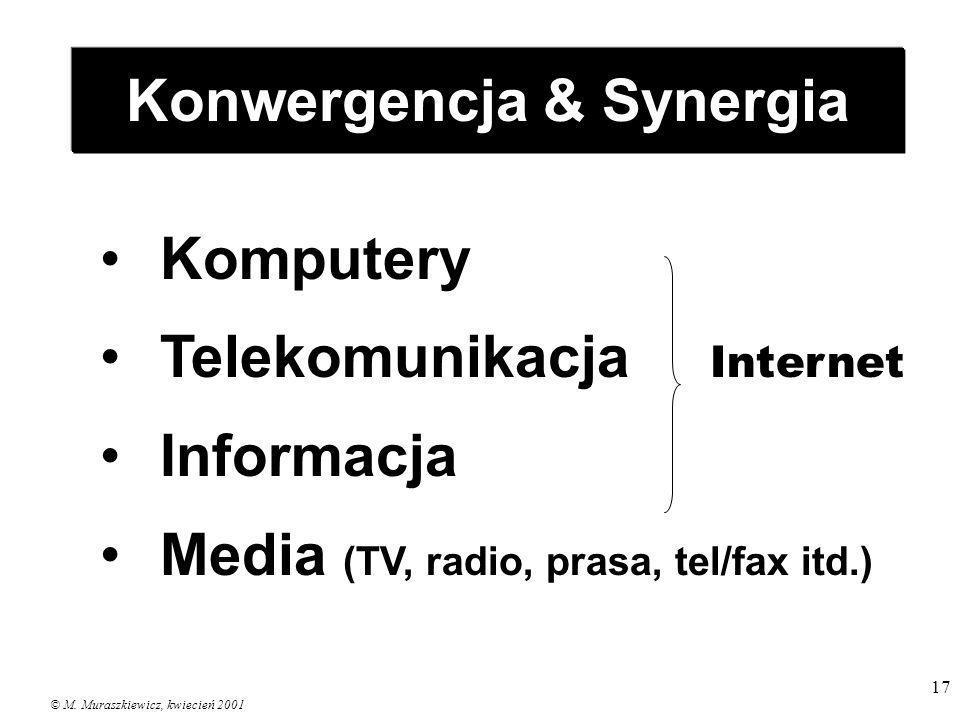 © M. Muraszkiewicz, kwiecień 2001 17 Komputery Telekomunikacja Internet Informacja Media (TV, radio, prasa, tel/fax itd.) Konwergencja & Synergia