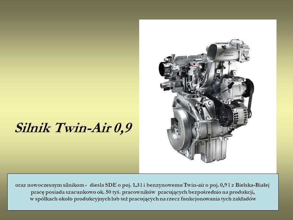 Silnik Twin-Air 0,9 oraz nowoczesnym silnikom - diesla SDE o poj. 1,3 l i benzynowemu Twin-air o poj. 0,9 l z Bielska-Białej pracę posiada szacunkowo