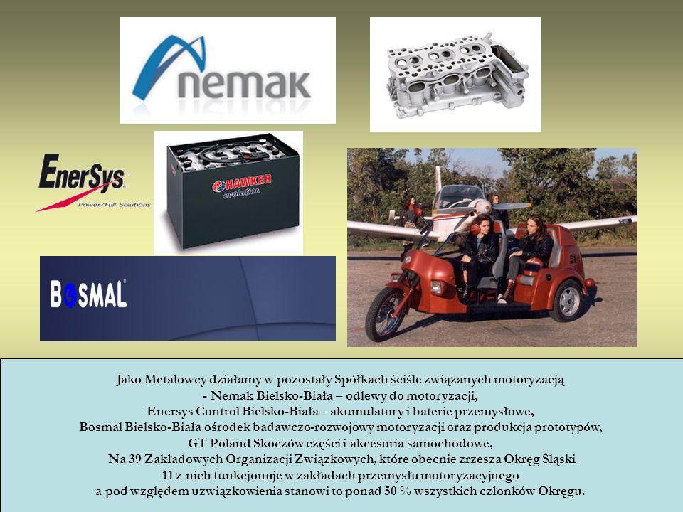 Jako Metalowcy działamy w pozostały Spółkach ściśle związanych motoryzacją - Nemak Bielsko-Biała – odlewy do motoryzacji, Enersys Control Bielsko-Biał