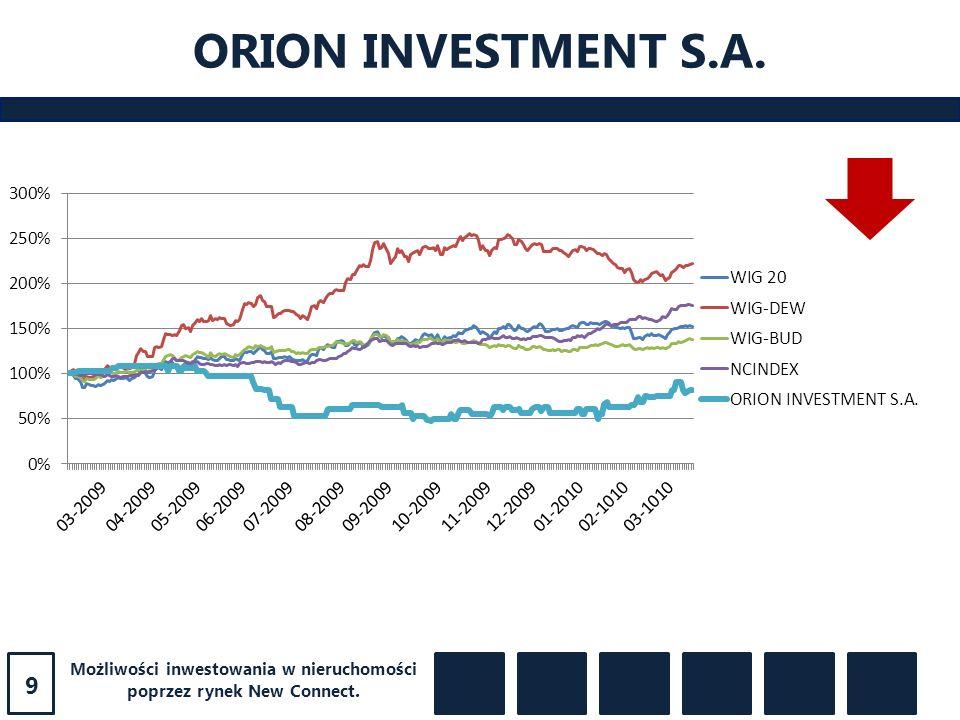 Możliwości inwestowania w nieruchomości poprzez rynek New Connect. ORION INVESTMENT S.A. 9
