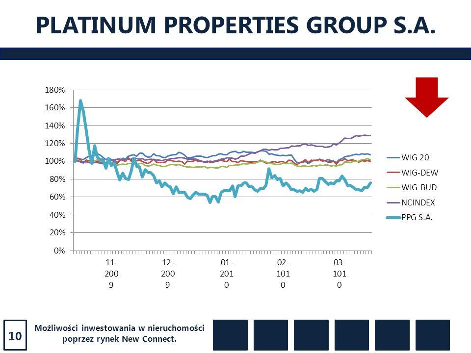 Możliwości inwestowania w nieruchomości poprzez rynek New Connect. PLATINUM PROPERTIES GROUP S.A. 10