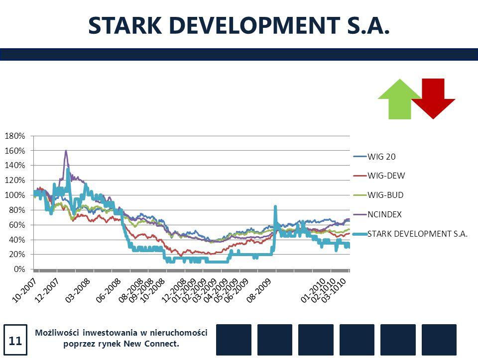 Możliwości inwestowania w nieruchomości poprzez rynek New Connect. STARK DEVELOPMENT S.A. 11