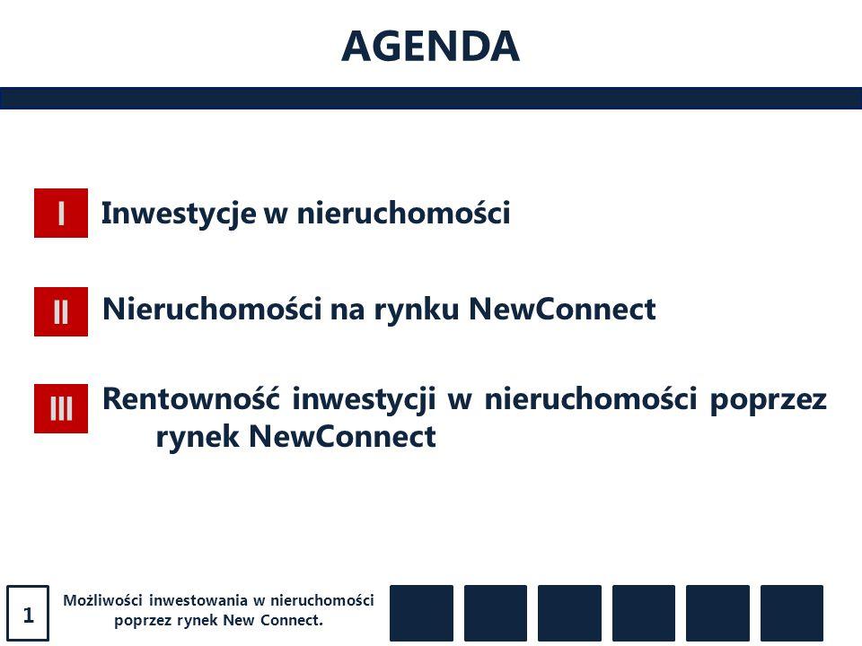 Możliwości inwestowania w nieruchomości poprzez rynek New Connect. AGENDA Inwestycje w nieruchomości Nieruchomości na rynku NewConnect Rentowność inwe