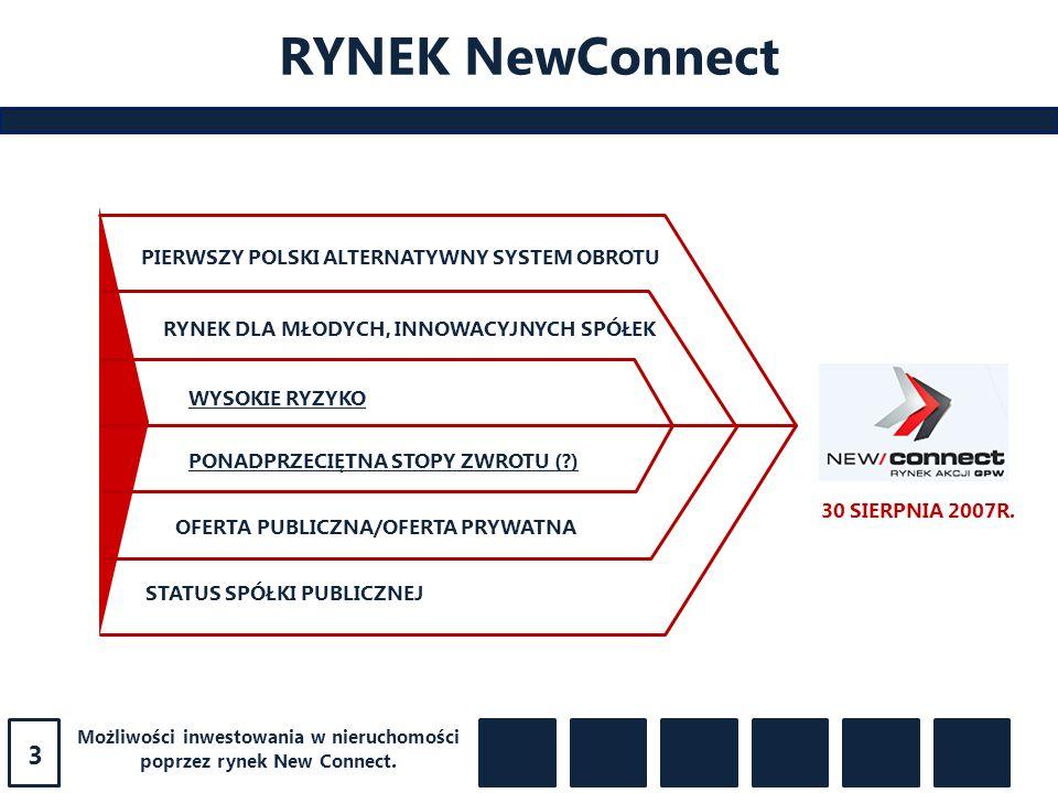 Możliwości inwestowania w nieruchomości poprzez rynek New Connect. RYNEK NewConnect 3 PIERWSZY POLSKI ALTERNATYWNY SYSTEM OBROTU RYNEK DLA MŁODYCH, IN