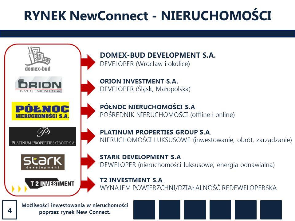Możliwości inwestowania w nieruchomości poprzez rynek New Connect. RYNEK NewConnect - NIERUCHOMOŚCI DOMEX-BUD DEVELOPMENT S.A. DEVELOPER (Wrocław i ok