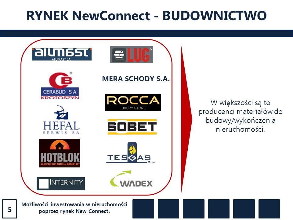 Możliwości inwestowania w nieruchomości poprzez rynek New Connect. RYNEK NewConnect - BUDOWNICTWO MERA SCHODY S.A. W większości są to producenci mater