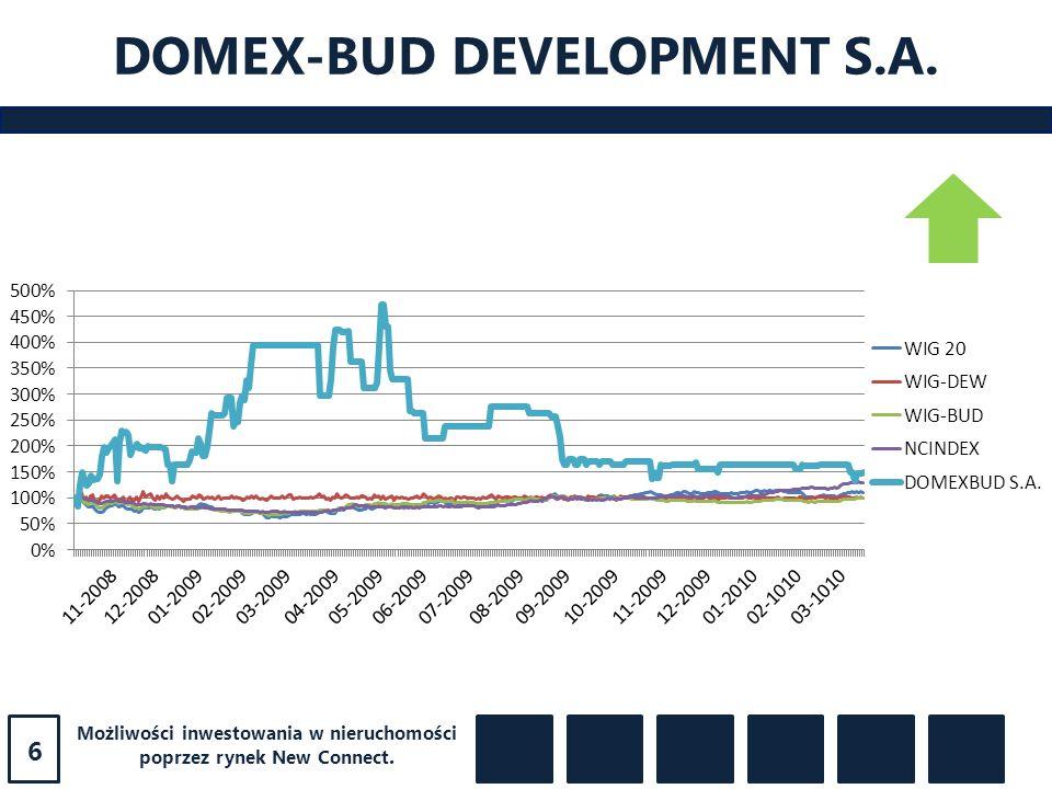 Możliwości inwestowania w nieruchomości poprzez rynek New Connect. DOMEX-BUD DEVELOPMENT S.A. 6