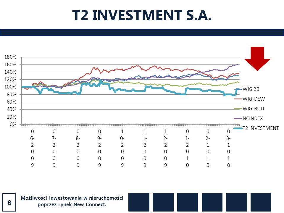 Możliwości inwestowania w nieruchomości poprzez rynek New Connect. T2 INVESTMENT S.A. 8