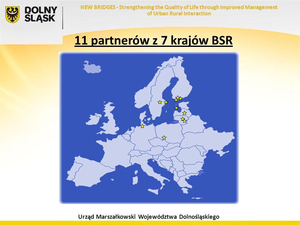 Urząd Marszałkowski Województwa Dolnośląskiego Rezultaty: Wypracowanie nowych narzędzi planistycznych Zalecenia dotyczące polityki i praktyki Pilotażowy model zarządzania jakością życia Narzędzia i modele zarządzania interakcjami między miastem a wsią Informator na temat koncepcji jakości życia Przewodnik metodologiczny (pakiet szkoleniowy) dla regionów BSR Budowanie partnerstw miejsko – wiejskich