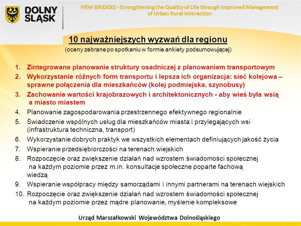 Urząd Marszałkowski Województwa Dolnośląskiego 10 najważniejszych wyzwań dla regionu (oceny zebrane po spotkaniu w formie ankiety podsumowującej) 1.Zi