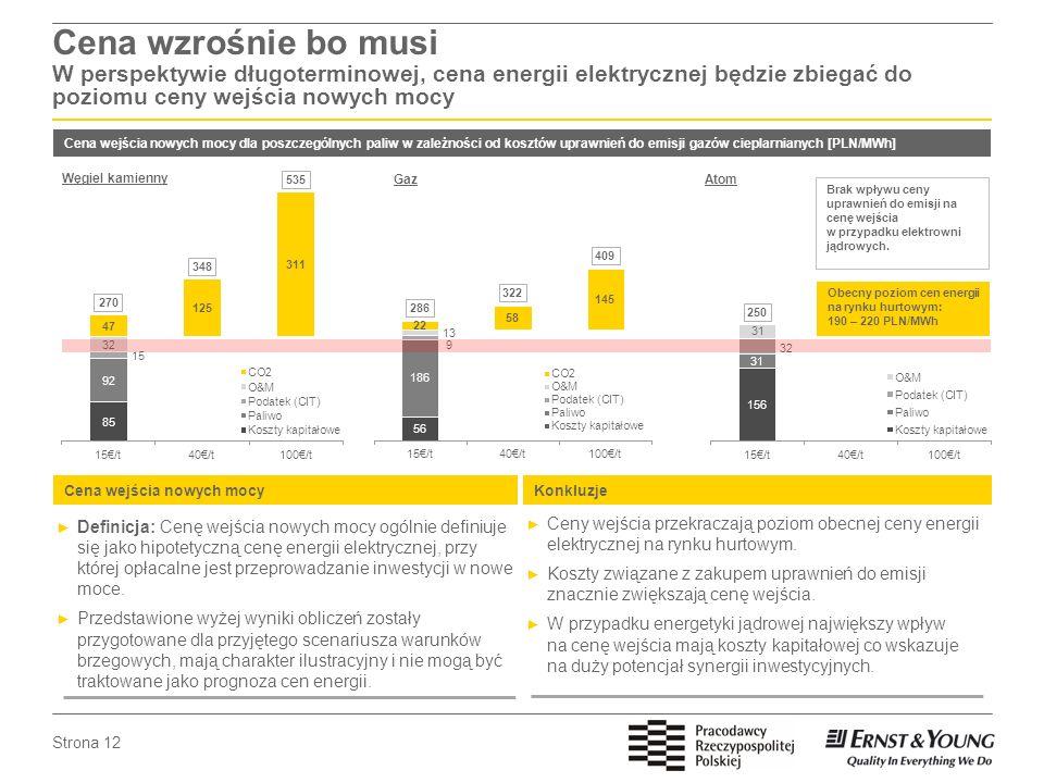 Strona 12 Cena wzrośnie bo musi W perspektywie długoterminowej, cena energii elektrycznej będzie zbiegać do poziomu ceny wejścia nowych mocy Węgiel ka