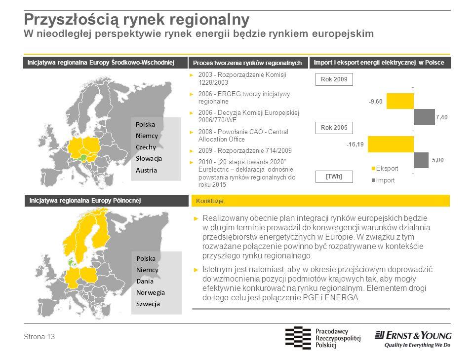 Strona 13 Przyszłością rynek regionalny W nieodległej perspektywie rynek energii będzie rynkiem europejskim Inicjatywa regionalna Europy Środkowo-Wsch