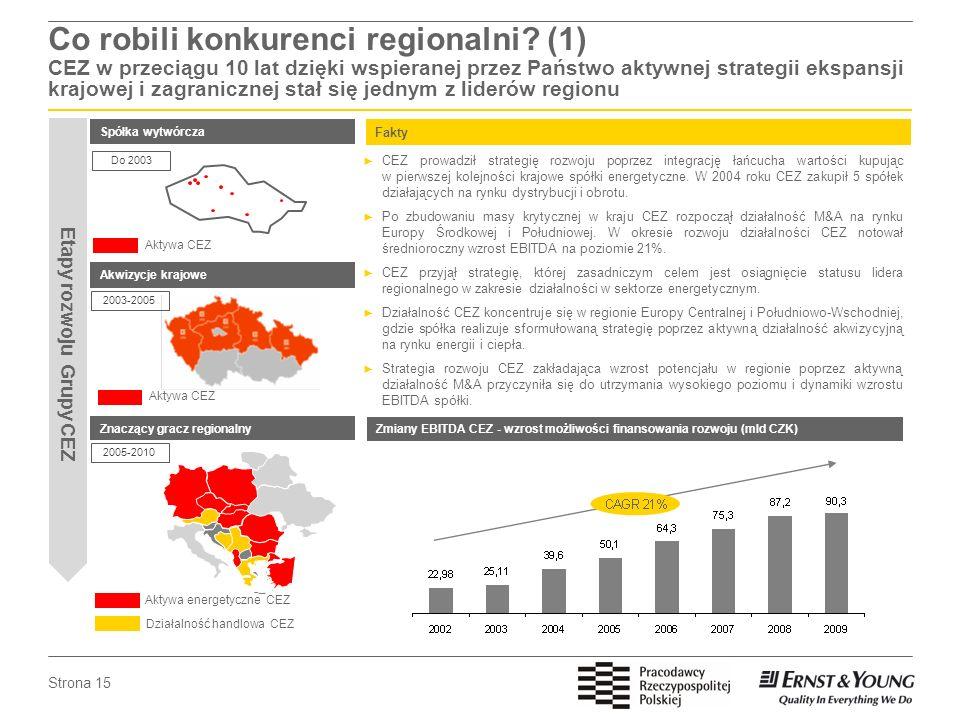 Strona 15 Co robili konkurenci regionalni? (1) CEZ w przeciągu 10 lat dzięki wspieranej przez Państwo aktywnej strategii ekspansji krajowej i zagranic