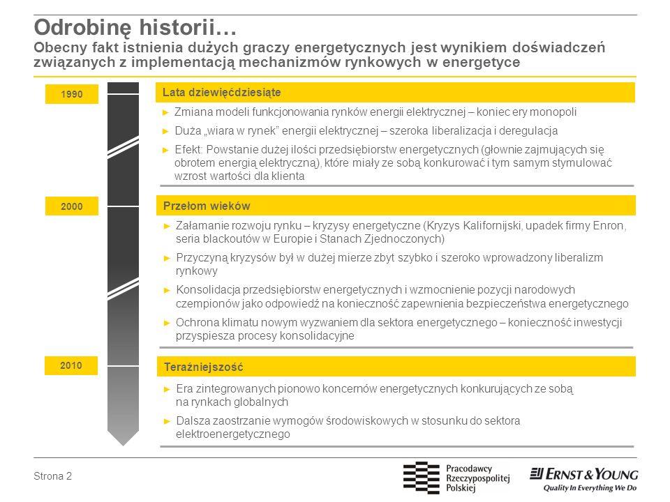Strona 3 W Polsce nieco później… Konsolidacja w Polsce miała miejsce z około dziesięcioletnim opóźnieniem w stosunku do krajów Europy Zachodniej 1997 2006 2010 Początek funkcjonowania konkurencyjnego rynku energii elektrycznej w Polsce Podział rynku na sektory: wytwarzania, przesyłu, dystrybucji i obrotu Sukcesywna liberalizacja rynku i procesy prywatyzacyjne Koniec lat dziewięćdziesiątych Procesy konsolidacyjne - powstanie zintegrowanych pionowo przedsiębiorstw energetycznych Przyczyna konsolidacji – zwiększenie potencjału inwestycyjnego podmiotów Decyzje na temat budowy dużych podmiotów energetycznych podjęte z ok.