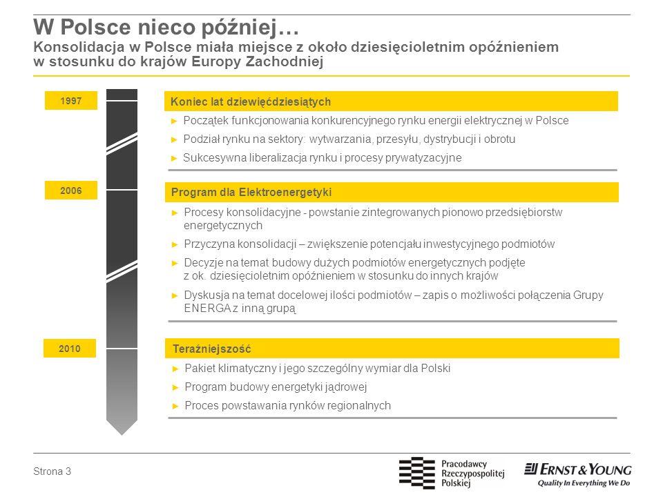 Strona 4 Czy Polska jest bezpieczna energetycznie.