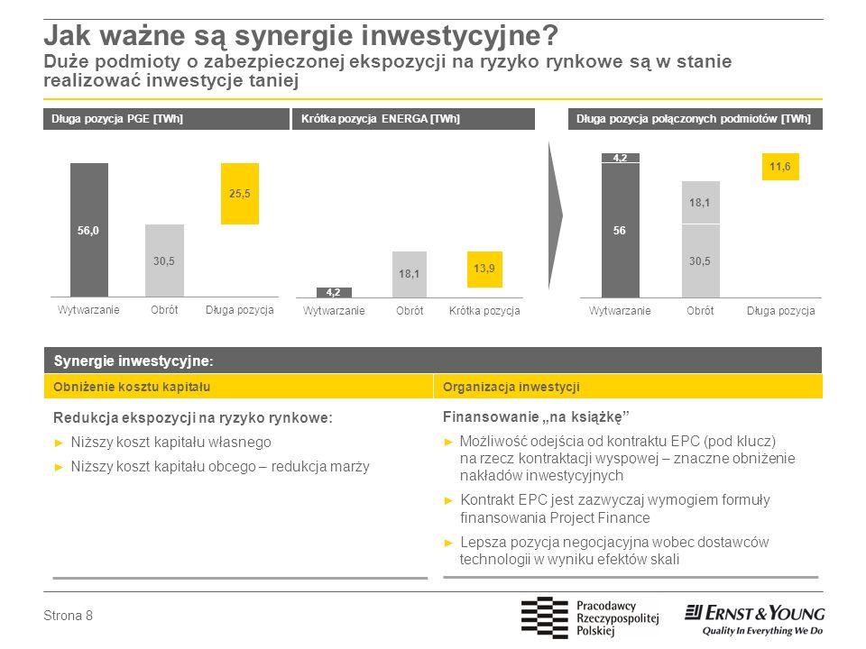 Strona 8 Jak ważne są synergie inwestycyjne? Duże podmioty o zabezpieczonej ekspozycji na ryzyko rynkowe są w stanie realizować inwestycje taniej Dług