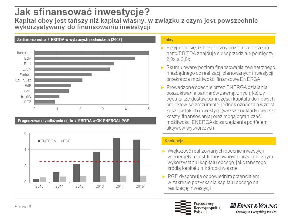 Strona 9 Jak sfinansować inwestycje? Kapitał obcy jest tańszy niż kapitał własny, w związku z czym jest powszechnie wykorzystywany do finansowania inw