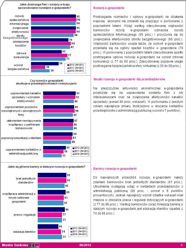 Czy rozwój e-gospodarki skutkuje w przedsiębiorstwach i instytucjach: Rozwój e-gospodarki Postrzeganie rozmiarów i wpływu e-gospodarki na działanie krajowej ekonomii nie zmieniło się znacząco w porównaniu z poprzednimi latami.