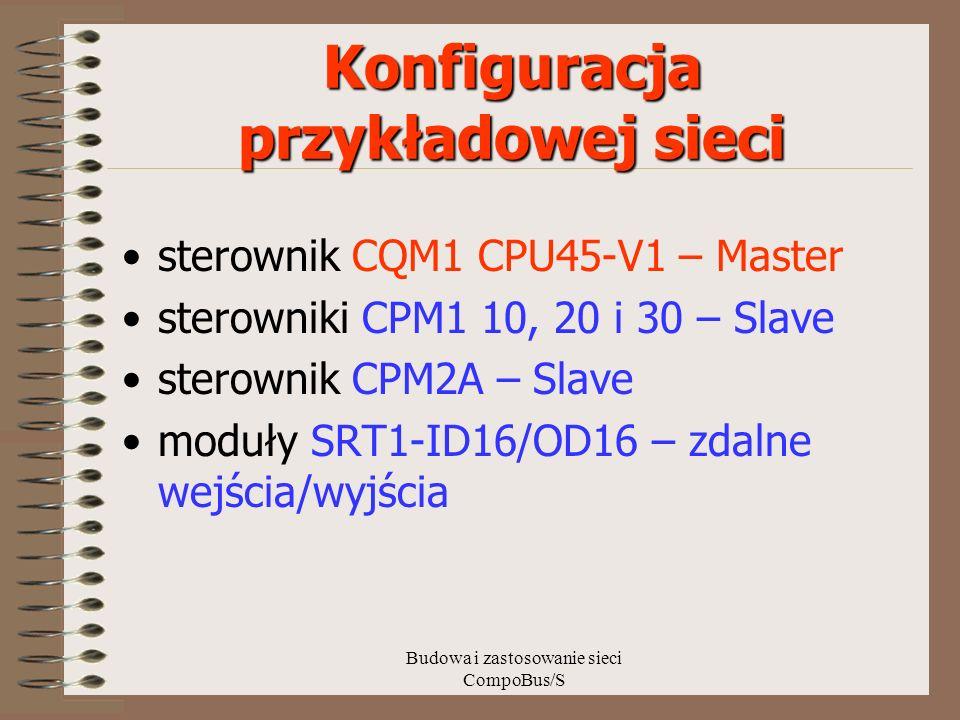 Budowa i zastosowanie sieci CompoBus/S Konfiguracja przykładowej sieci sterownik CQM1 CPU45-V1 – Master sterowniki CPM1 10, 20 i 30 – Slave sterownik