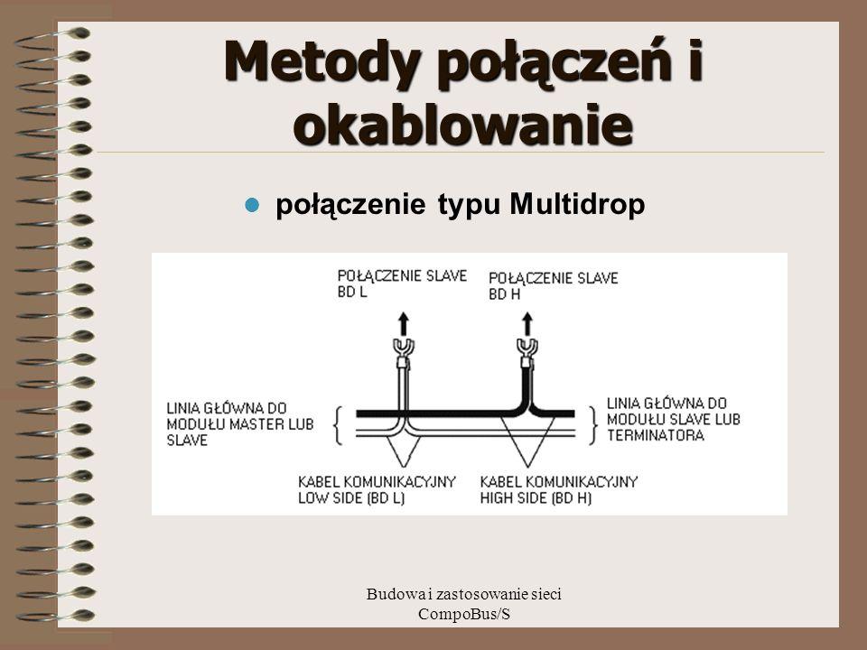 Budowa i zastosowanie sieci CompoBus/S Metody połączeń i okablowanie połączenie typu Multidrop