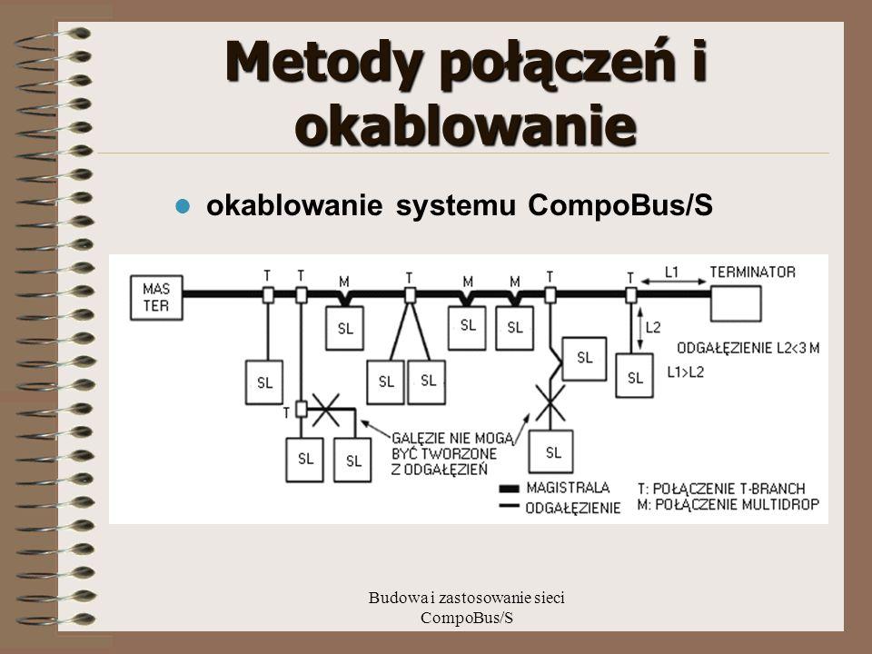 Budowa i zastosowanie sieci CompoBus/S Metody połączeń i okablowanie okablowanie systemu CompoBus/S