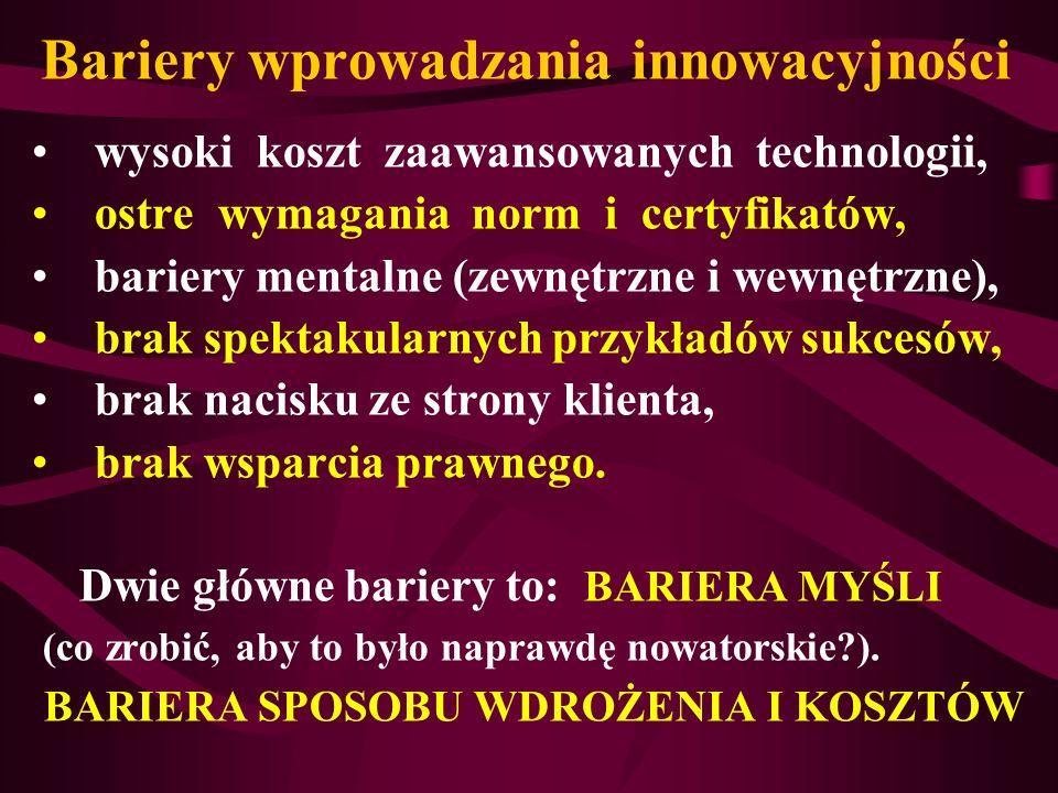 Bariery wprowadzania innowacyjności wysoki koszt zaawansowanych technologii, ostre wymagania norm i certyfikatów, bariery mentalne (zewnętrzne i wewnę