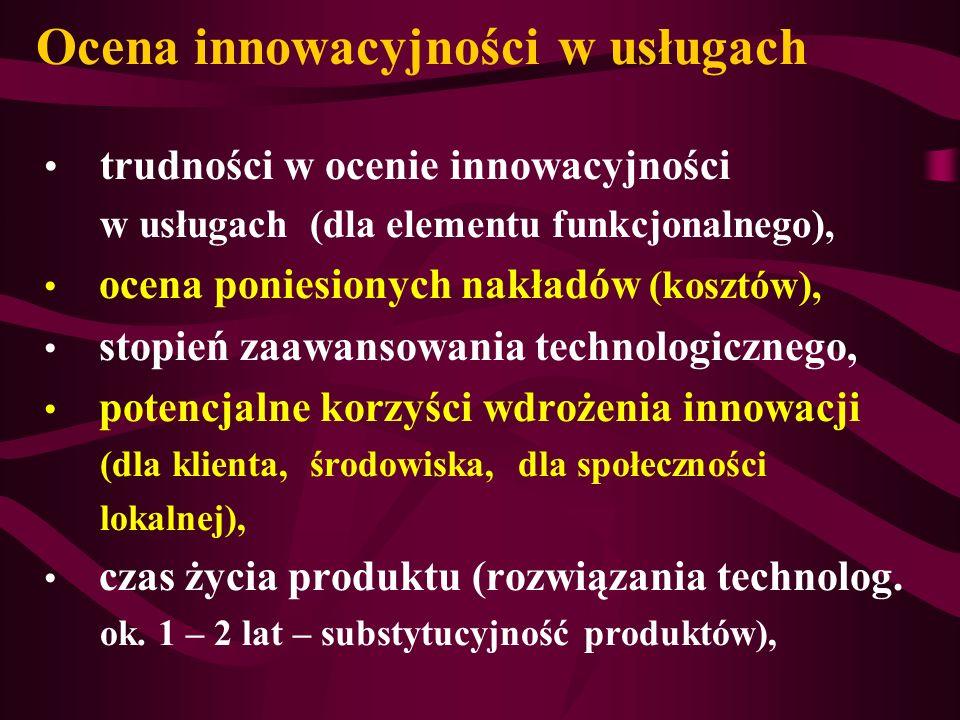 Ocena innowacyjności w usługach trudności w ocenie innowacyjności w usługach (dla elementu funkcjonalnego), ocena poniesionych nakładów (kosztów), sto