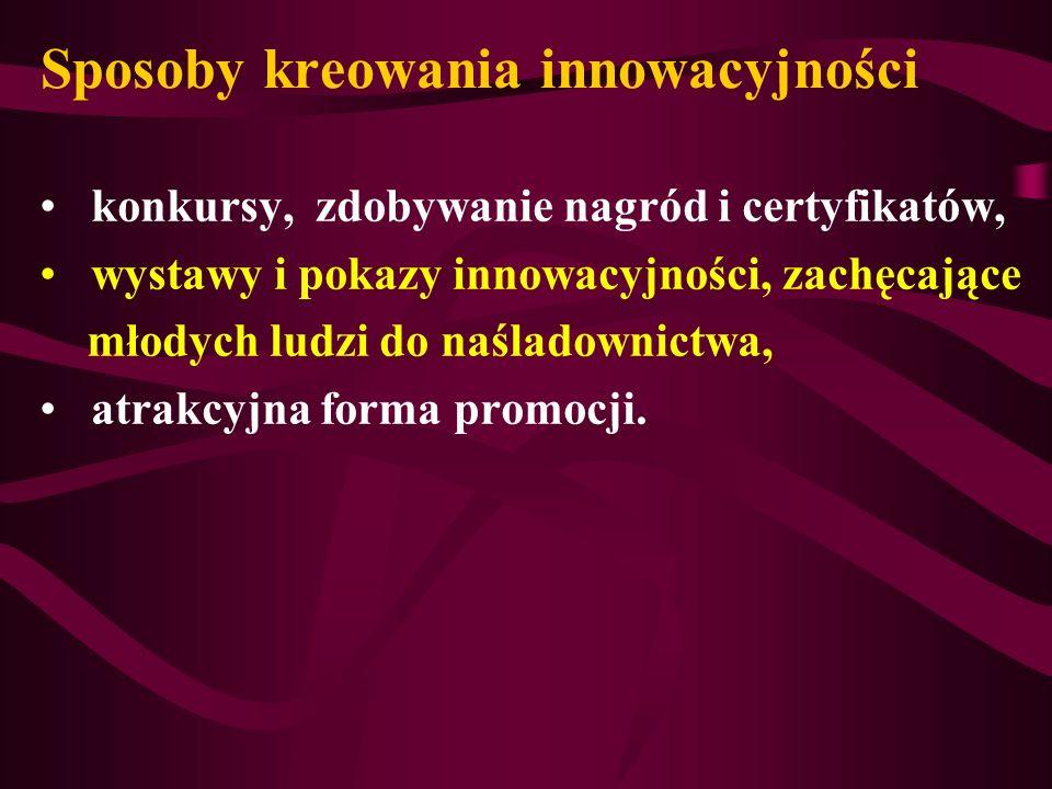 Sposoby kreowania innowacyjności konkursy, zdobywanie nagród i certyfikatów, wystawy i pokazy innowacyjności, zachęcające młodych ludzi do naśladownic