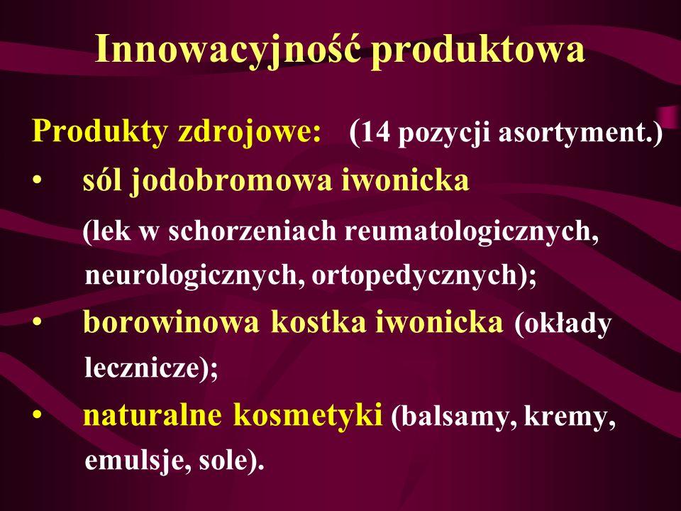 Innowacyjność produktowa Produkty zdrojowe: ( 14 pozycji asortyment.) sól jodobromowa iwonicka (lek w schorzeniach reumatologicznych, neurologicznych,