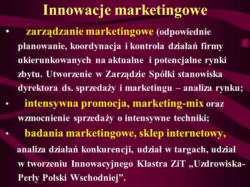 Innowacje marketingowe zarządzanie marketingowe (odpowiednie planowanie, koordynacja i kontrola działań firmy ukierunkowanych na aktualne i potencjaln