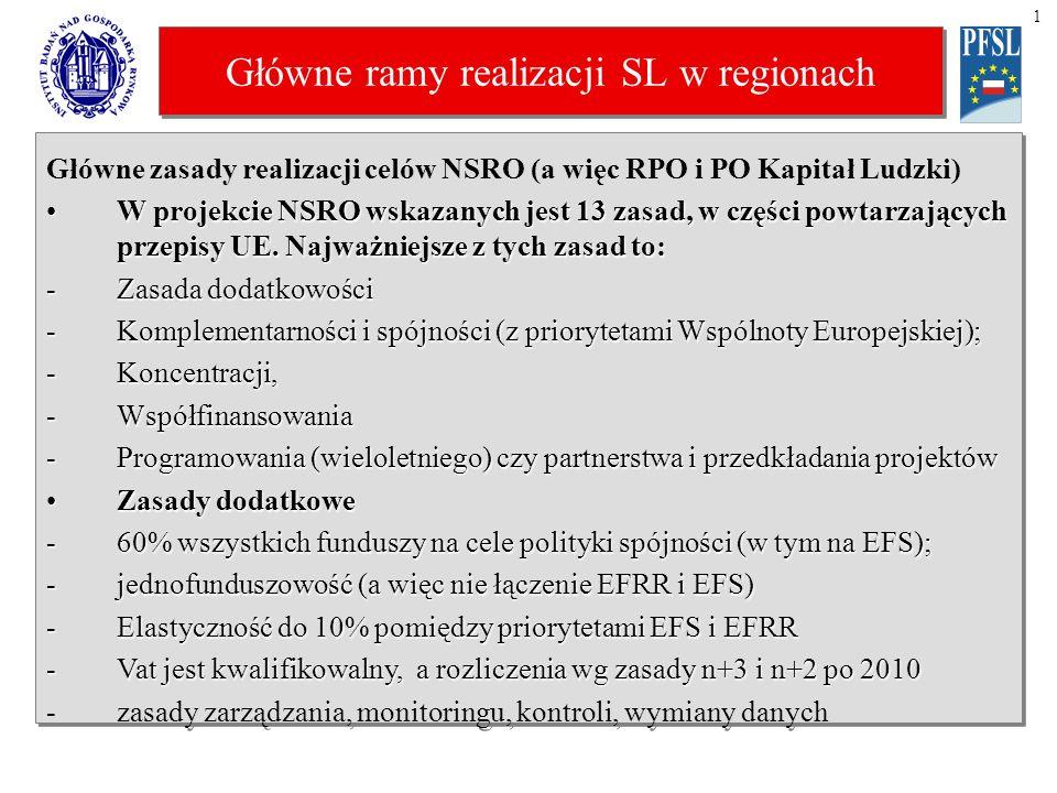 Główne ramy realizacji SL w regionach 1 Główne zasady realizacji celów NSRO (a więc RPO i PO Kapitał Ludzki) W projekcie NSRO wskazanych jest 13 zasad, w części powtarzających przepisy UE.
