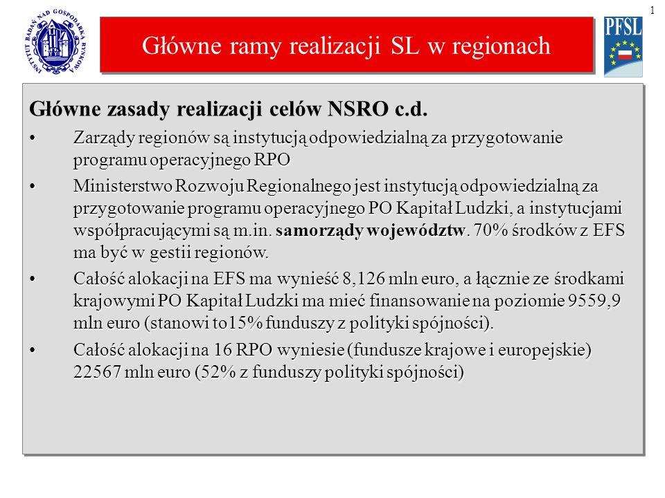 Główne ramy realizacji SL w regionach 1 Główne zasady realizacji celów NSRO c.d.