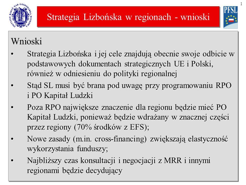Strategia Lizbońska w regionach - wnioski Wnioski Strategia Lizbońska i jej cele znajdują obecnie swoje odbicie w podstawowych dokumentach strategicznych UE i Polski, również w odniesieniu do polityki regionalnejStrategia Lizbońska i jej cele znajdują obecnie swoje odbicie w podstawowych dokumentach strategicznych UE i Polski, również w odniesieniu do polityki regionalnej Stąd SL musi być brana pod uwagę przy programowaniu RPO i PO Kapitał LudzkiStąd SL musi być brana pod uwagę przy programowaniu RPO i PO Kapitał Ludzki Poza RPO największe znaczenie dla regionu będzie mieć PO Kapitał Ludzki, ponieważ będzie wdrażany w znacznej części przez regiony (70% środków z EFS);Poza RPO największe znaczenie dla regionu będzie mieć PO Kapitał Ludzki, ponieważ będzie wdrażany w znacznej części przez regiony (70% środków z EFS); Nowe zasady (m.in.