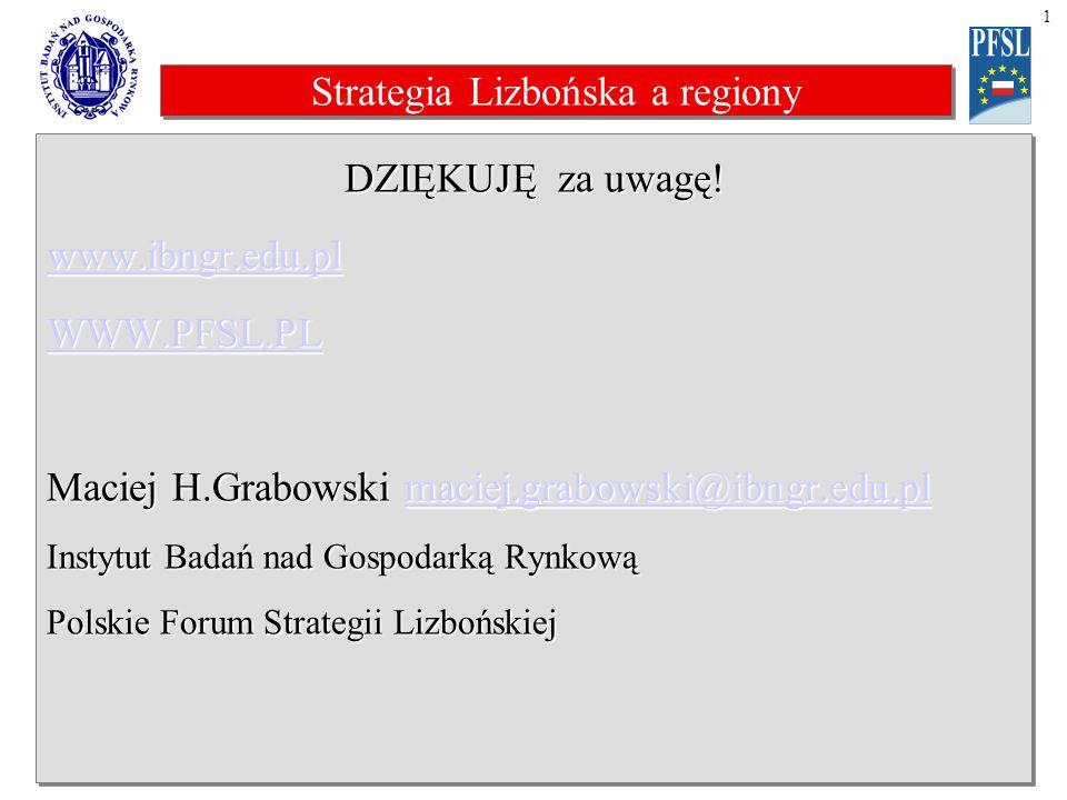 Strategia Lizbońska a regiony DZIĘKUJĘ za uwagę.