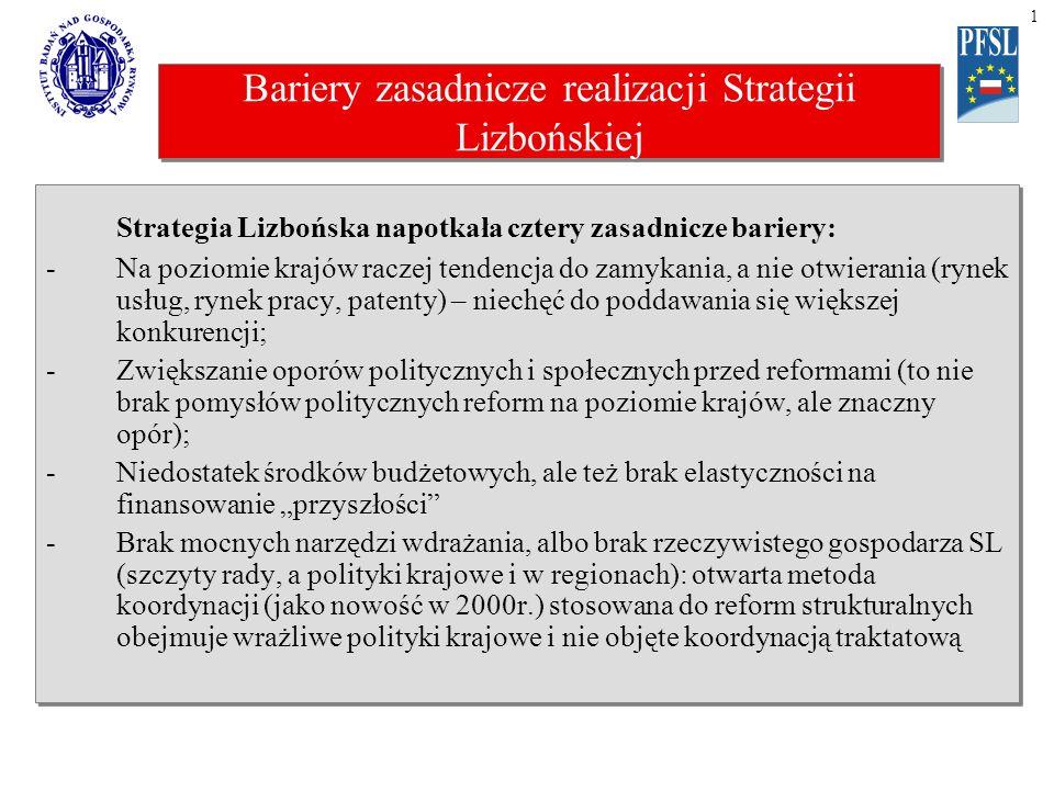 Bariery zasadnicze realizacji Strategii Lizbońskiej Strategia Lizbońska napotkała cztery zasadnicze bariery: -Na poziomie krajów raczej tendencja do zamykania, a nie otwierania (rynek usług, rynek pracy, patenty) – niechęć do poddawania się większej konkurencji; -Zwiększanie oporów politycznych i społecznych przed reformami (to nie brak pomysłów politycznych reform na poziomie krajów, ale znaczny opór); -Niedostatek środków budżetowych, ale też brak elastyczności na finansowanie przyszłości -Brak mocnych narzędzi wdrażania, albo brak rzeczywistego gospodarza SL (szczyty rady, a polityki krajowe i w regionach): otwarta metoda koordynacji (jako nowość w 2000r.) stosowana do reform strukturalnych obejmuje wrażliwe polityki krajowe i nie objęte koordynacją traktatową Strategia Lizbońska napotkała cztery zasadnicze bariery: -Na poziomie krajów raczej tendencja do zamykania, a nie otwierania (rynek usług, rynek pracy, patenty) – niechęć do poddawania się większej konkurencji; -Zwiększanie oporów politycznych i społecznych przed reformami (to nie brak pomysłów politycznych reform na poziomie krajów, ale znaczny opór); -Niedostatek środków budżetowych, ale też brak elastyczności na finansowanie przyszłości -Brak mocnych narzędzi wdrażania, albo brak rzeczywistego gospodarza SL (szczyty rady, a polityki krajowe i w regionach): otwarta metoda koordynacji (jako nowość w 2000r.) stosowana do reform strukturalnych obejmuje wrażliwe polityki krajowe i nie objęte koordynacją traktatową 1