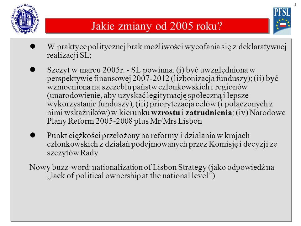 NPF 2007-2013 a cele lizbońskie 1 Propozycja KE ( z 2004) Kompromis brytyjski (XII.2006) Zmiana względna Mld EuroMld euro% 1.Wzrost 1a.