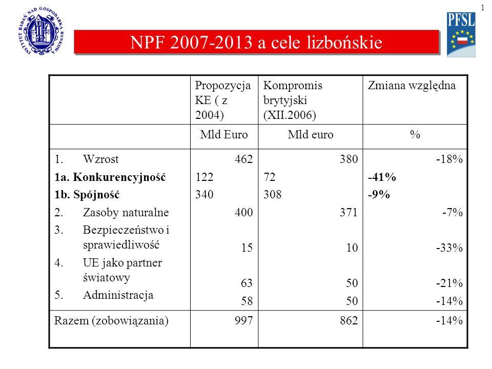 Główne ramy realizacji SL w regionach 1 Uwarunkowania przygotowania programów operacyjnych na lata 2007-2013 Strategiczne dokumenty UEStrategiczne dokumenty UE -Zintegrowane wytyczne w sprawie wzrostu gospodarczego i zatrudnienia na lata 2005-2008 (m.in.