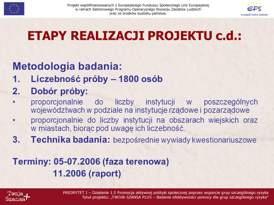ETAPY REALIZACJI PROJEKTU c.d.: Metodologia badania: 1.Liczebność próby – 1800 osób 2.Dobór próby: proporcjonalnie do liczby instytucji w poszczególny