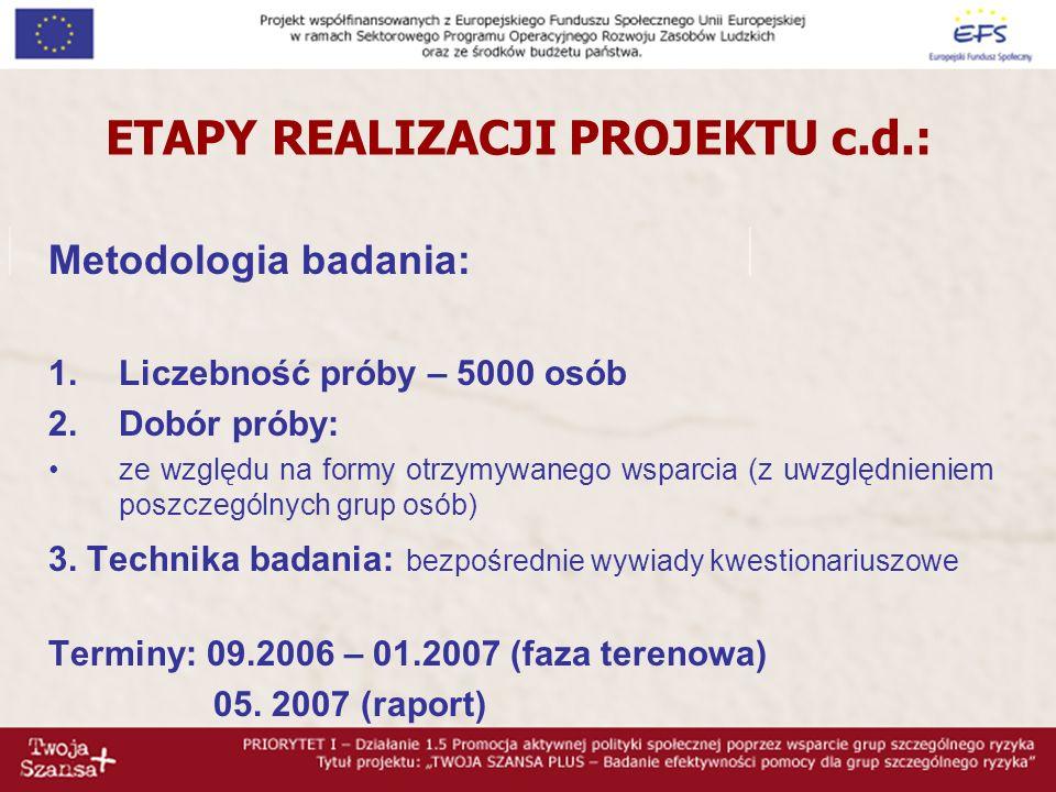 ETAPY REALIZACJI PROJEKTU c.d.: Metodologia badania: 1.Liczebność próby – 5000 osób 2.Dobór próby: ze względu na formy otrzymywanego wsparcia (z uwzgl
